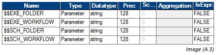 PowerCenter Command-line Tasks image 3