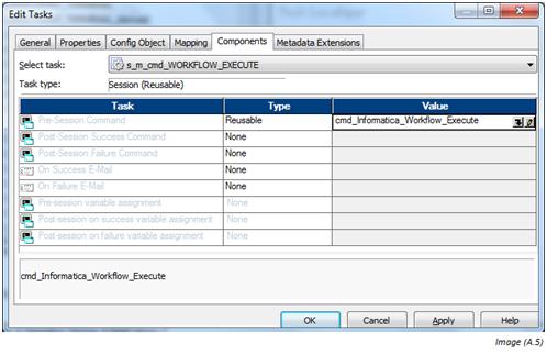 PowerCenter Command-line Tasks image 5