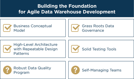 Test-For-Best-in-Class-Agile-Warehouse