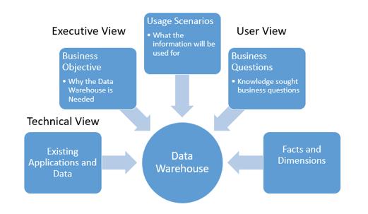 data_warehouse_blog-image.png