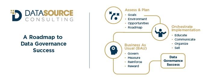 datasource_data_governance_blog_image-01.jpg