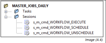 Using PowerCenter Command-line Tasks: Manipulating Workflows